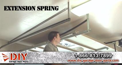 garage door springs diy
